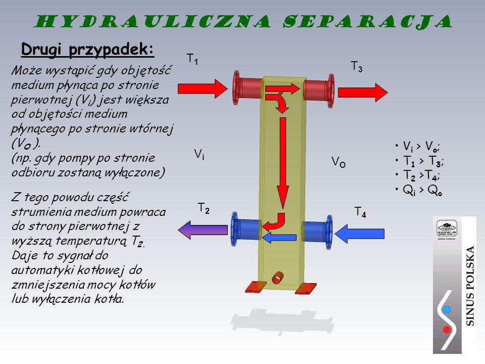 Hydrauliczna separacja