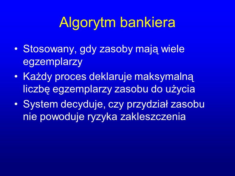 Algorytm bankiera Stosowany, gdy zasoby mają wiele egzemplarzy