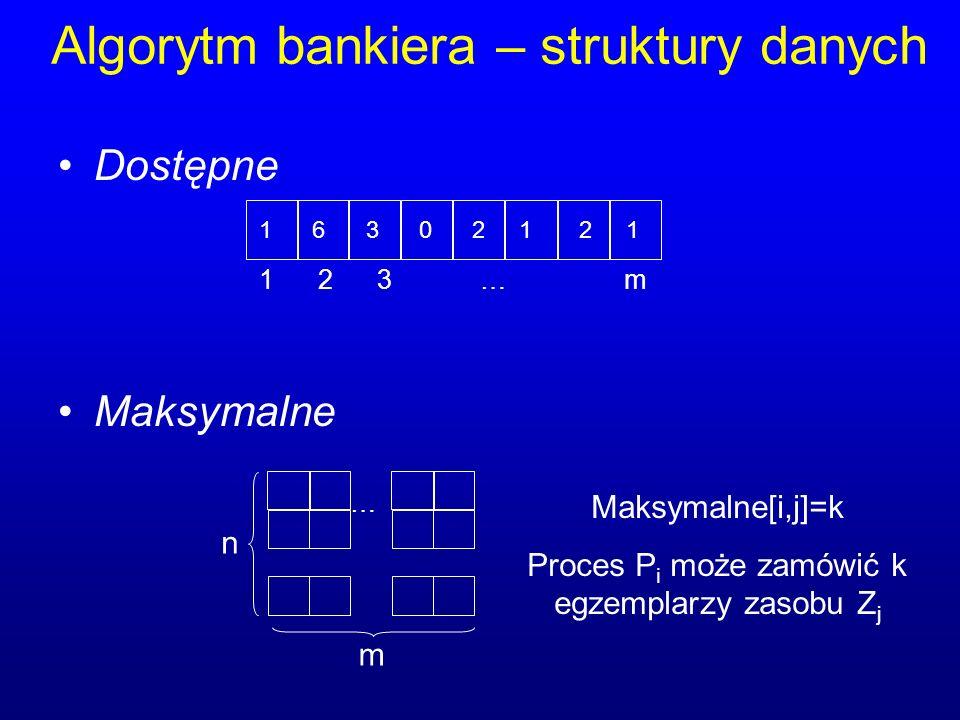 Algorytm bankiera – struktury danych