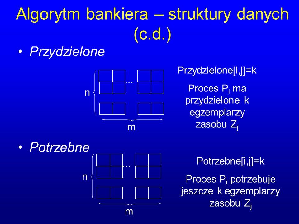 Algorytm bankiera – struktury danych (c.d.)