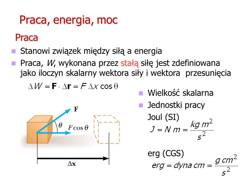 Praca, energia, moc Praca Stanowi związek między siłą a energia