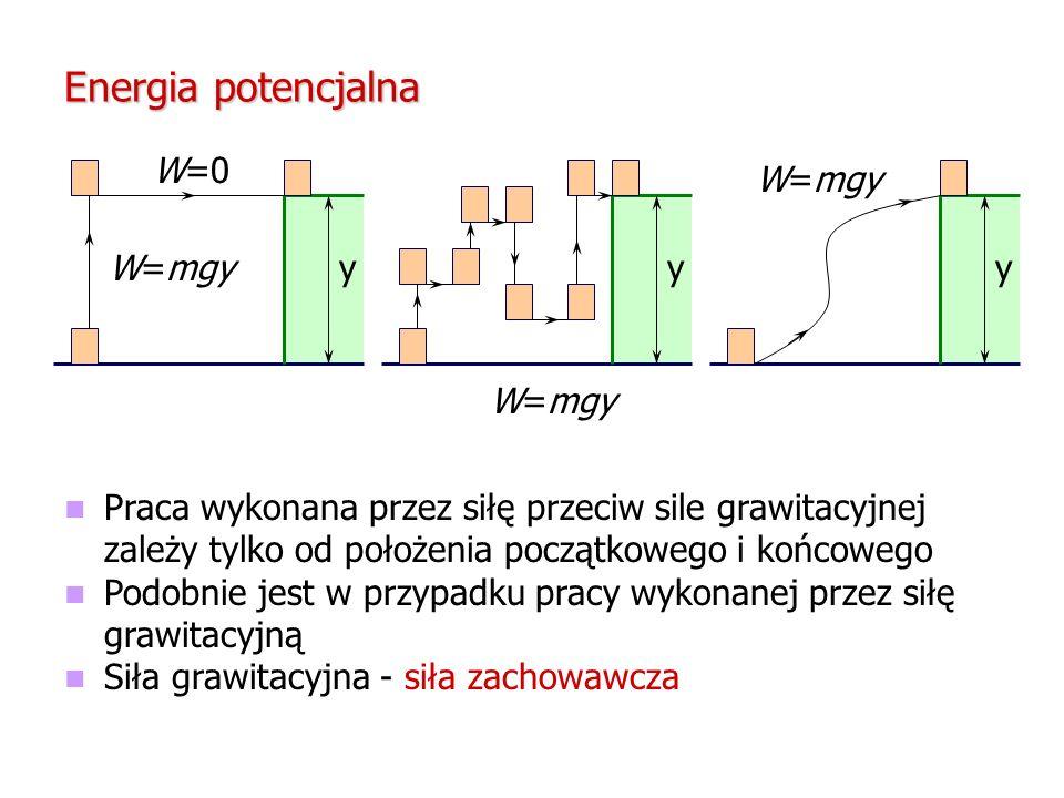 Energia potencjalna y W=mgy W=0 y W=mgy y W=mgy