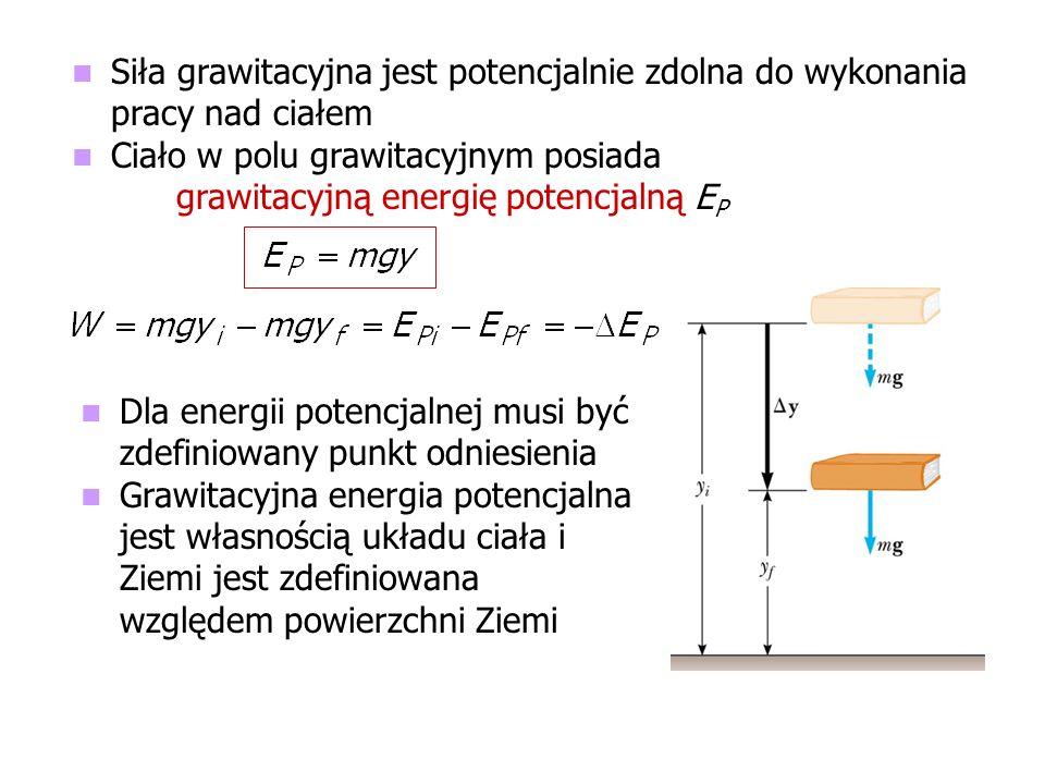 Siła grawitacyjna jest potencjalnie zdolna do wykonania pracy nad ciałem