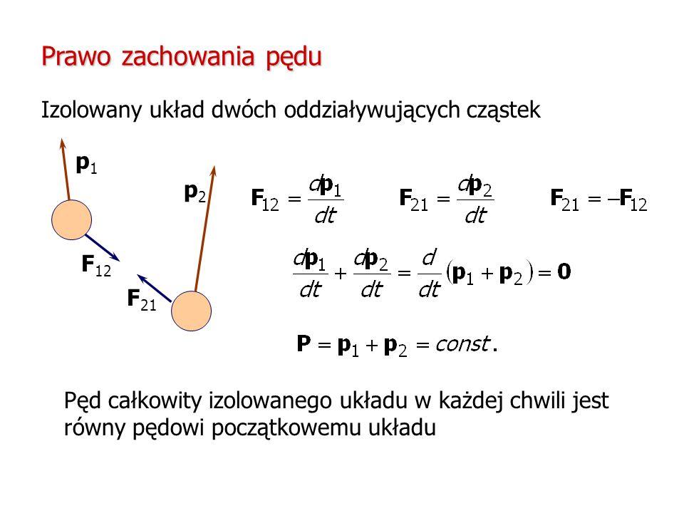 Prawo zachowania pędu Izolowany układ dwóch oddziaływujących cząstek