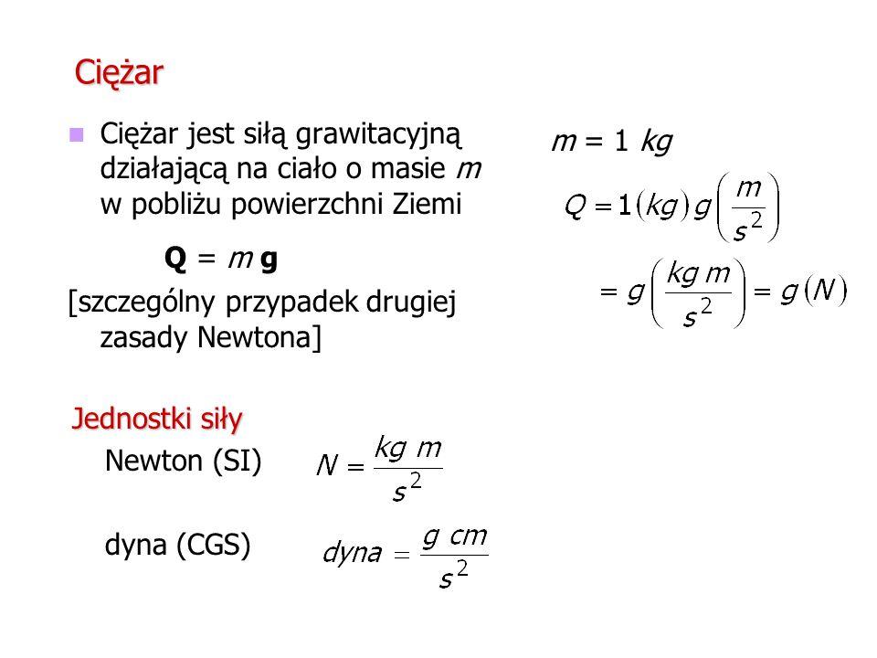 Ciężar Ciężar jest siłą grawitacyjną działającą na ciało o masie m w pobliżu powierzchni Ziemi. Q = m g.