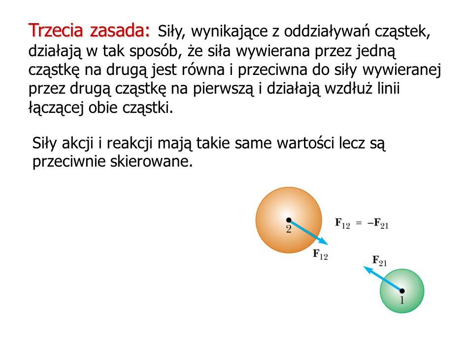 Trzecia zasada: Siły, wynikające z oddziaływań cząstek, działają w tak sposób, że siła wywierana przez jedną cząstkę na drugą jest równa i przeciwna do siły wywieranej przez drugą cząstkę na pierwszą i działają wzdłuż linii łączącej obie cząstki.