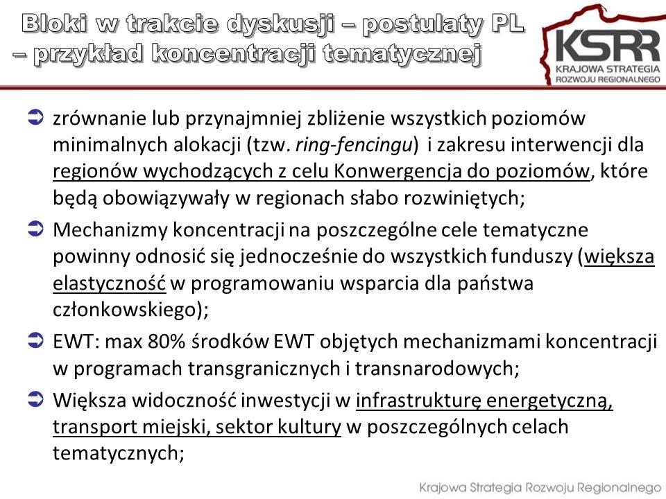 Bloki w trakcie dyskusji – postulaty PL