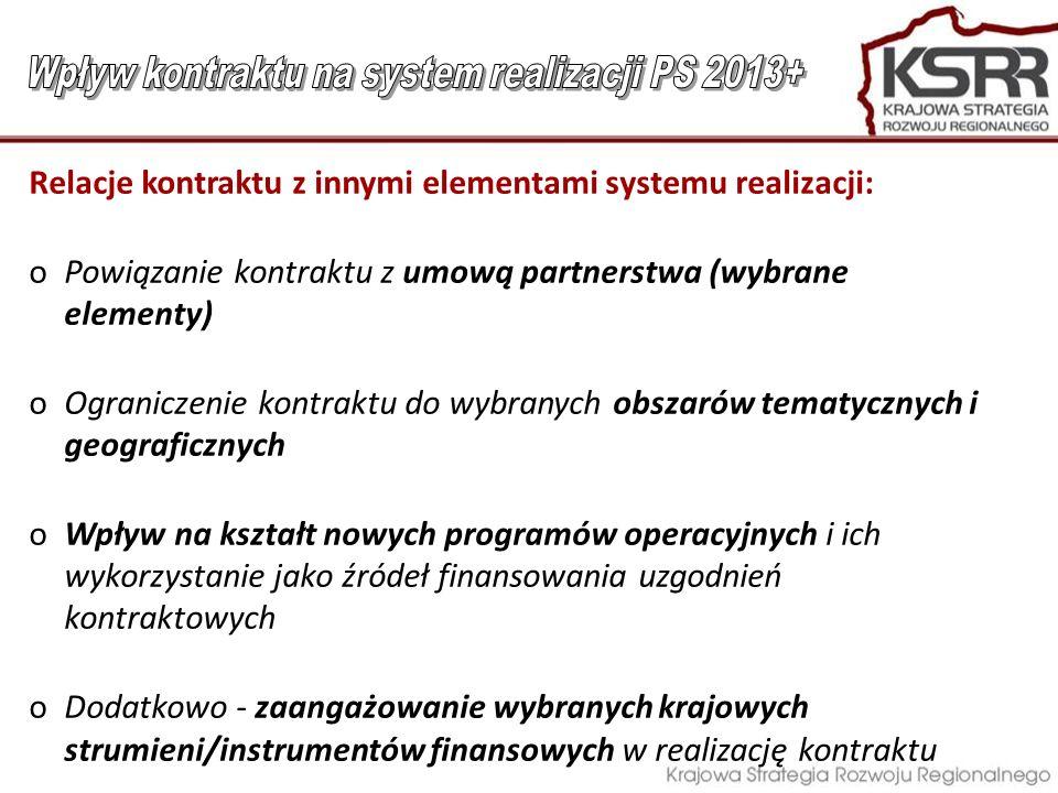 Relacje kontraktu z innymi elementami systemu realizacji: