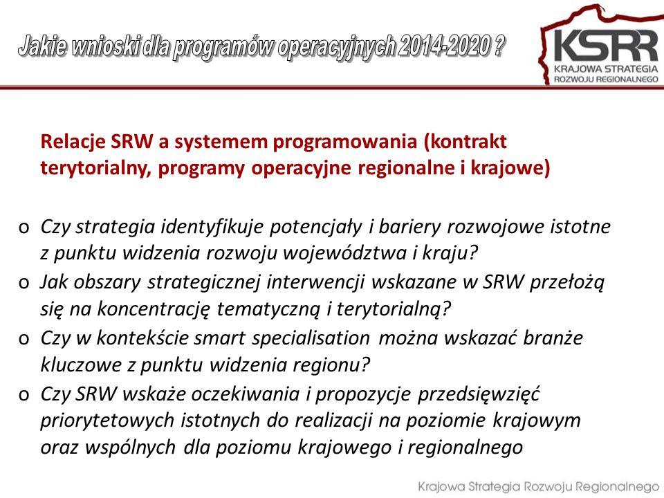 Jakie wnioski dla programów operacyjnych 2014-2020