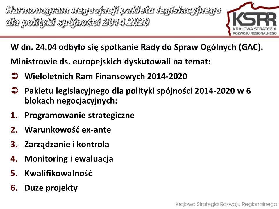 Harmonogram negocjacji pakietu legislacyjnego