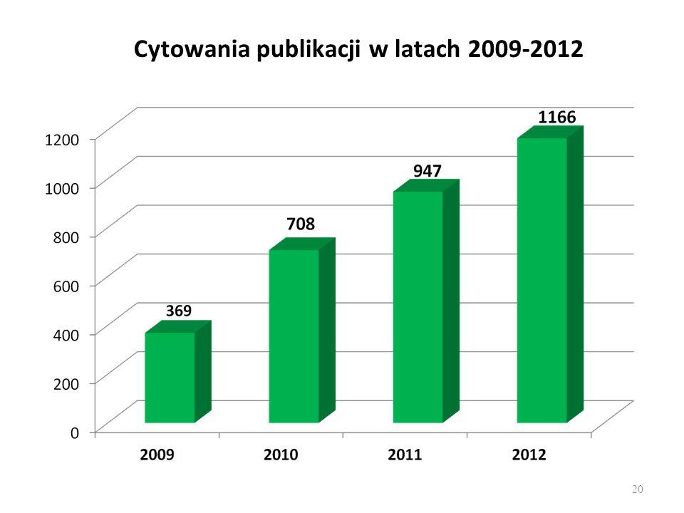 Cytowania publikacji w latach 2009-2012