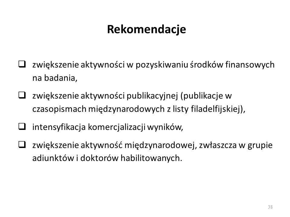 Rekomendacje zwiększenie aktywności w pozyskiwaniu środków finansowych na badania,