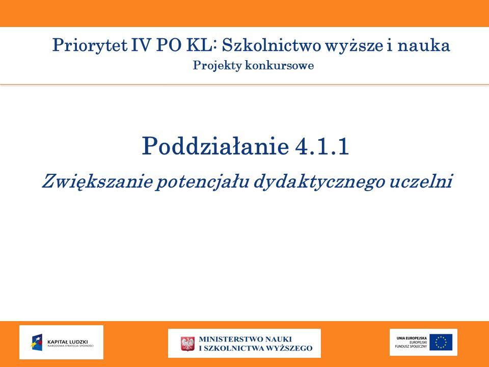 Priorytet IV PO KL: Szkolnictwo wyższe i nauka Projekty konkursowe