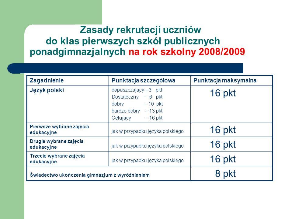 Zasady rekrutacji uczniów do klas pierwszych szkół publicznych ponadgimnazjalnych na rok szkolny 2008/2009