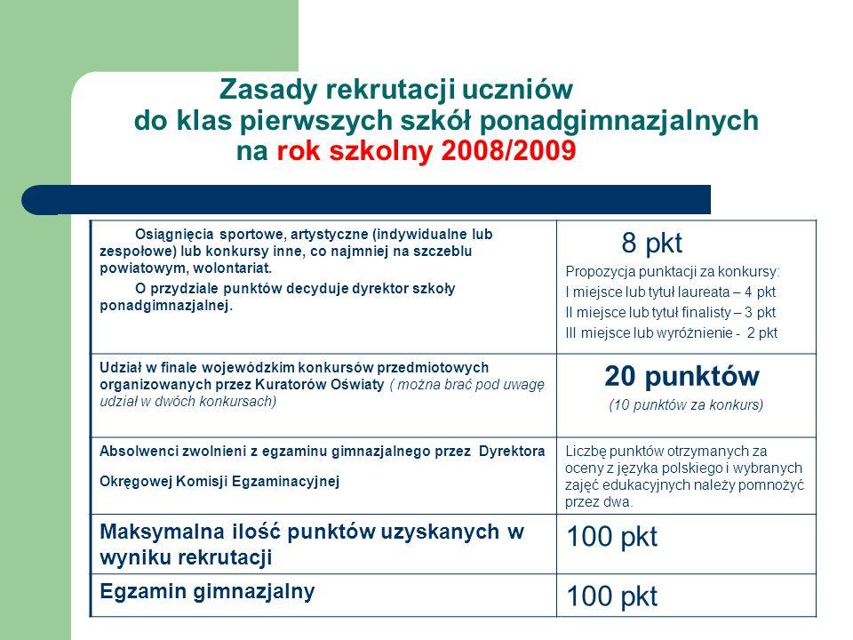 Zasady rekrutacji uczniów do klas pierwszych szkół ponadgimnazjalnych na rok szkolny 2008/2009