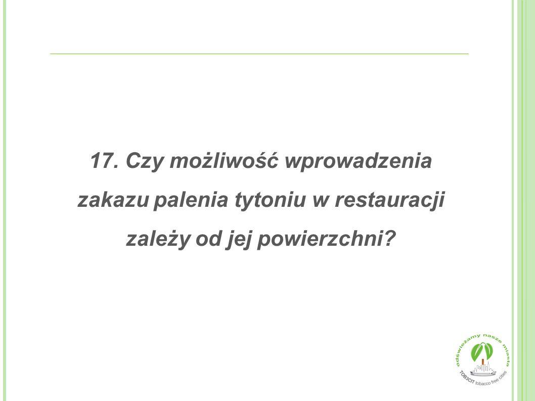 17. Czy możliwość wprowadzenia zakazu palenia tytoniu w restauracji zależy od jej powierzchni