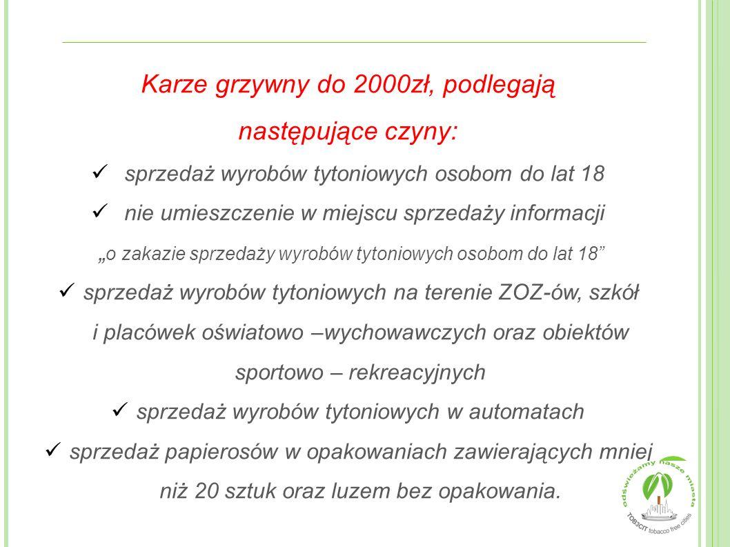 Karze grzywny do 2000zł, podlegają następujące czyny: