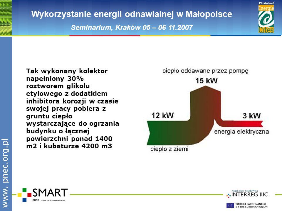 Wykorzystanie energii odnawialnej w Małopolsce