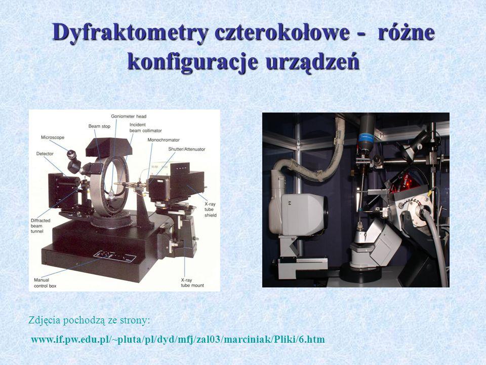 Dyfraktometry czterokołowe - różne konfiguracje urządzeń