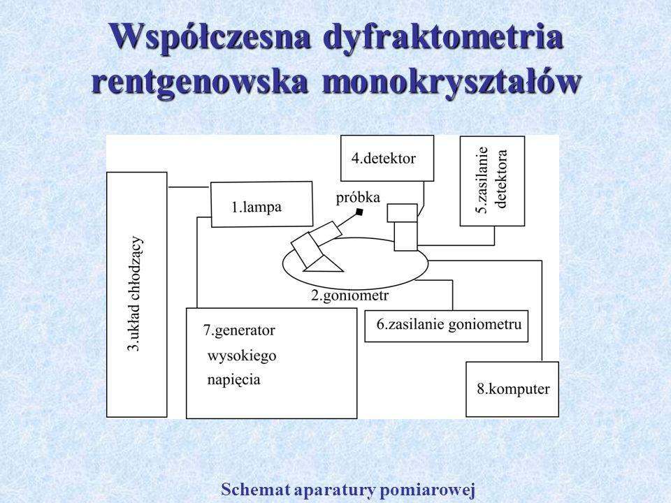 Współczesna dyfraktometria rentgenowska monokryształów