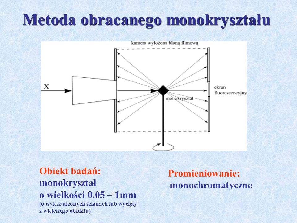 Metoda obracanego monokryształu