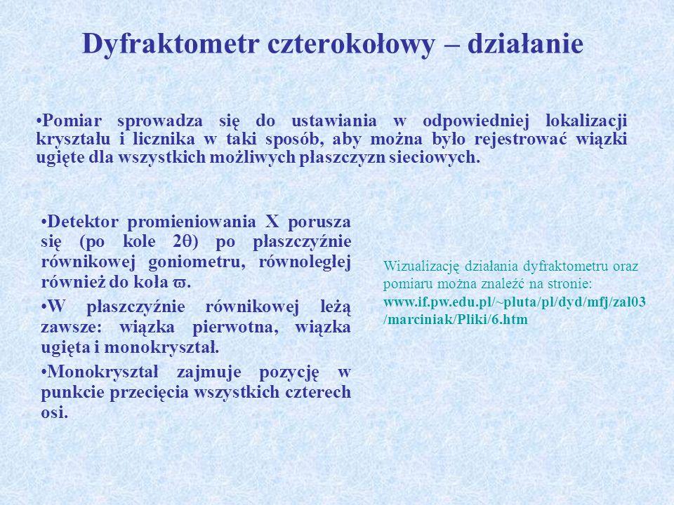 Dyfraktometr czterokołowy – działanie