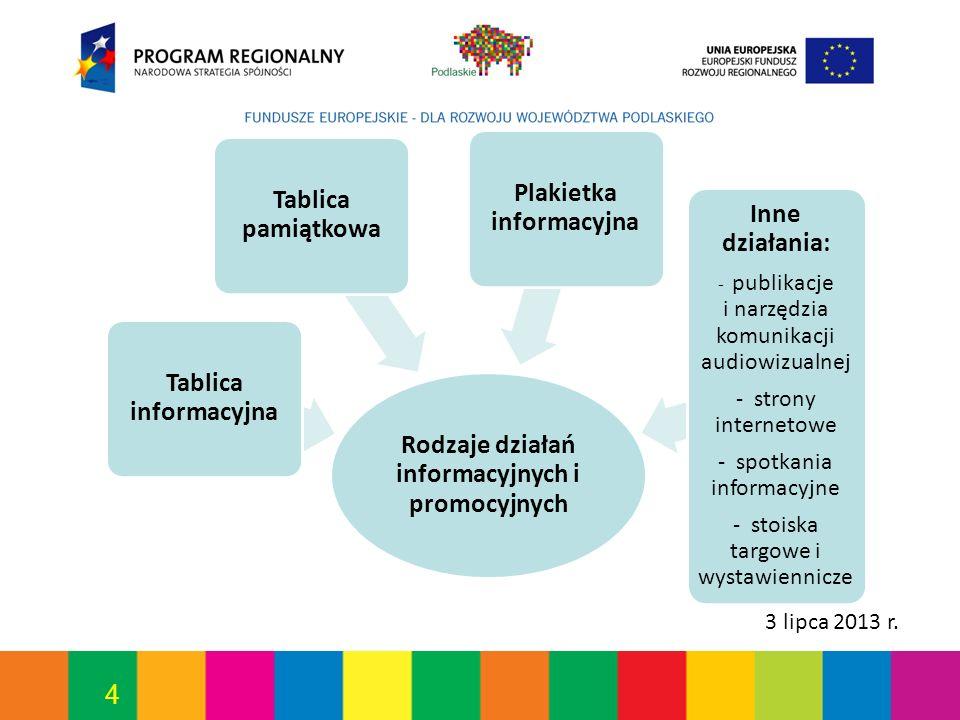 Rodzaje działań informacyjnych i promocyjnych Plakietka informacyjna