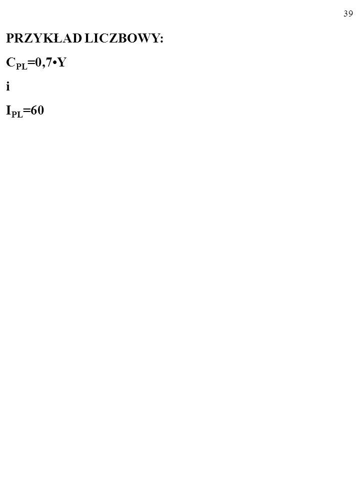 PRZYKŁAD LICZBOWY: CPL=0,7•Y i IPL=60