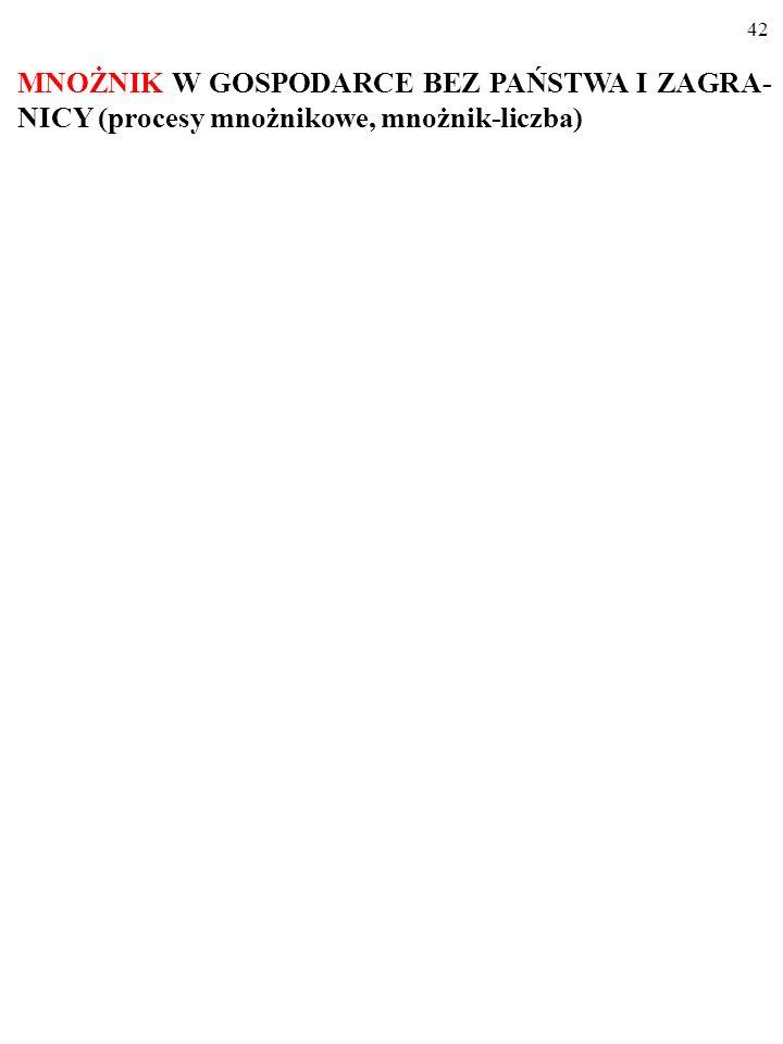 MNOŻNIK W GOSPODARCE BEZ PAŃSTWA I ZAGRA-NICY (procesy mnożnikowe, mnożnik-liczba)