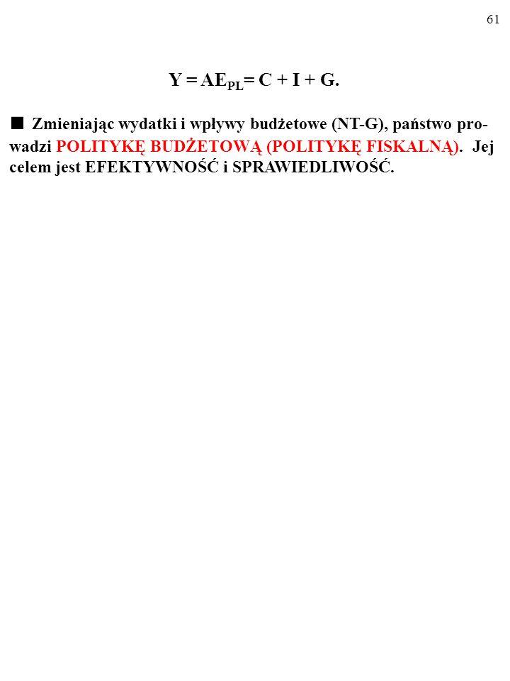 Y = AEPL= C + I + G.