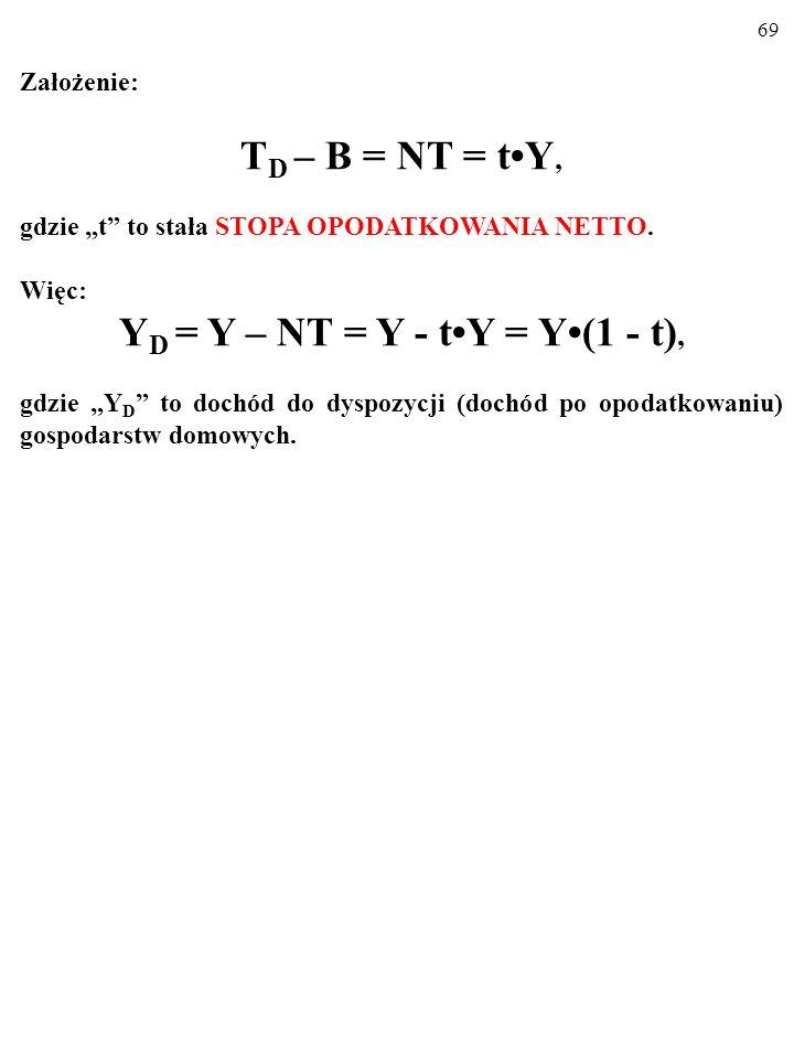 YD = Y – NT = Y - t•Y = Y•(1 - t),