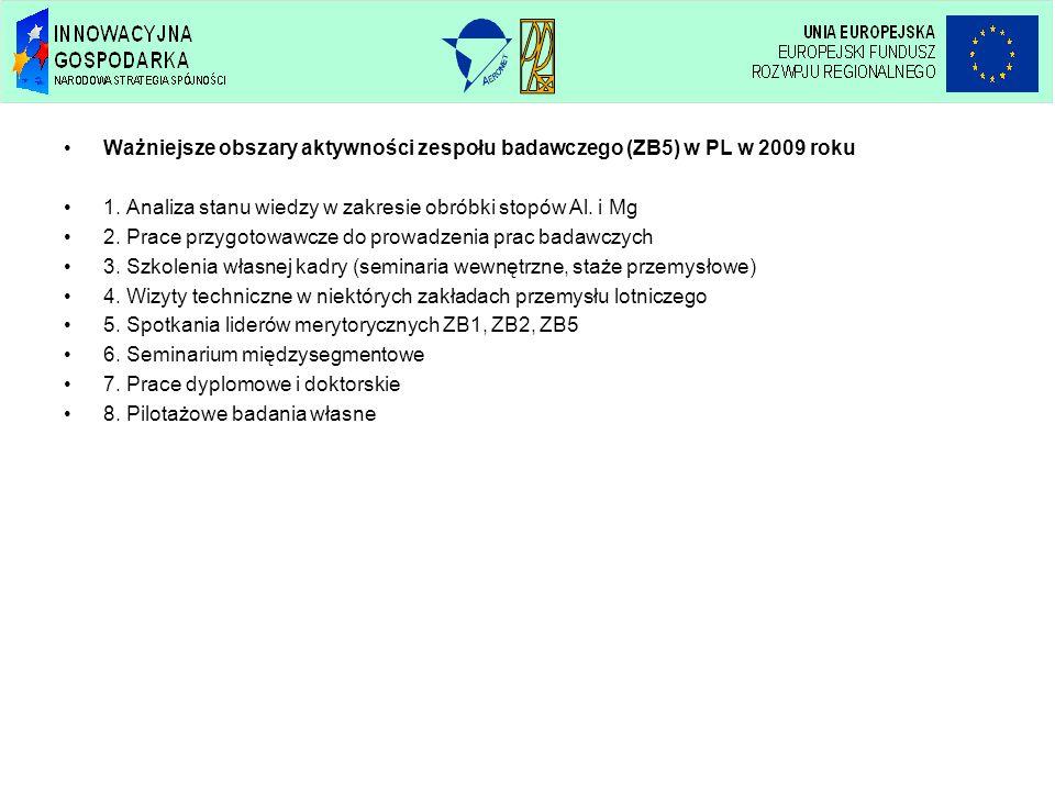Ważniejsze obszary aktywności zespołu badawczego (ZB5) w PL w 2009 roku
