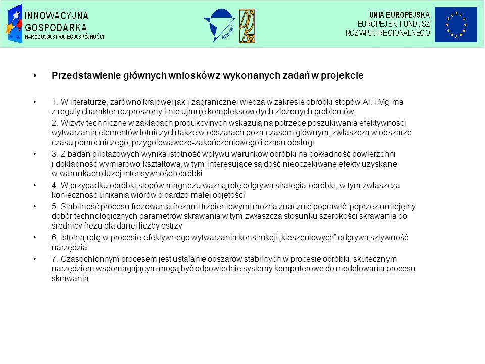 Przedstawienie głównych wniosków z wykonanych zadań w projekcie