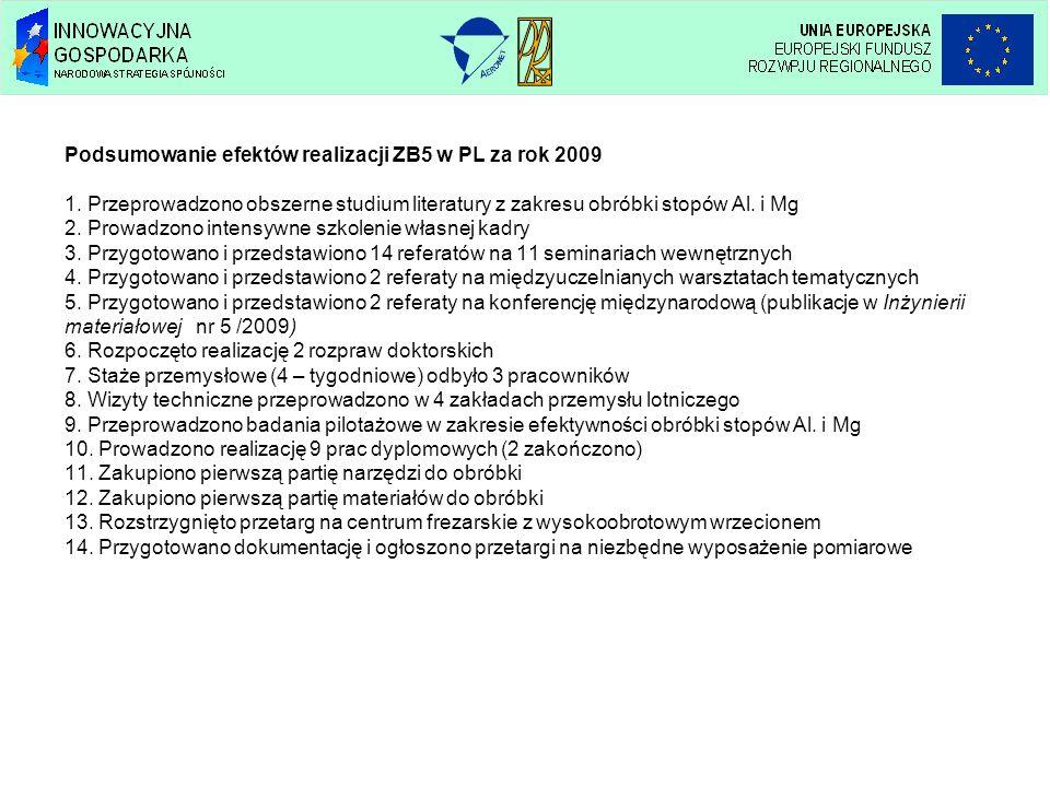 Podsumowanie efektów realizacji ZB5 w PL za rok 2009 1
