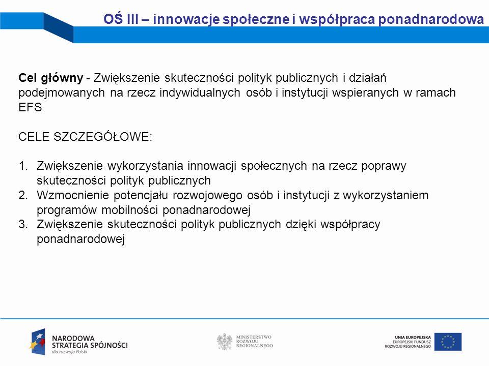 OŚ III – innowacje społeczne i współpraca ponadnarodowa