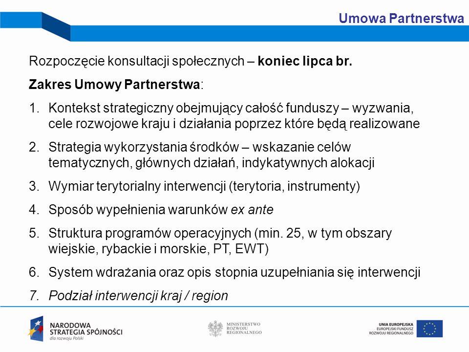 Umowa PartnerstwaRozpoczęcie konsultacji społecznych – koniec lipca br. Zakres Umowy Partnerstwa: