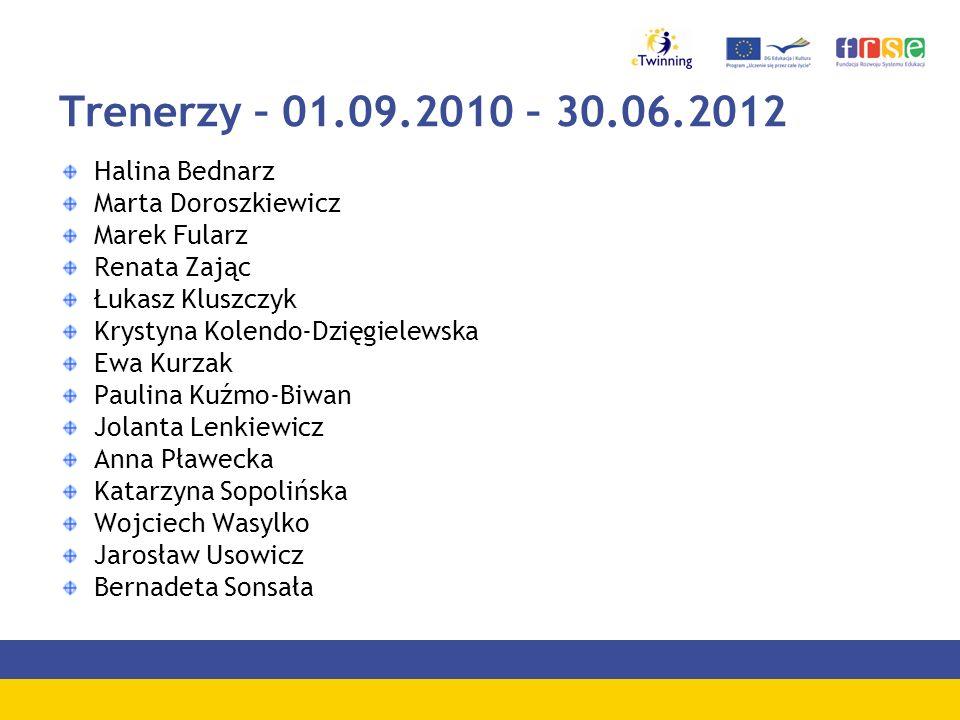 Trenerzy – 01.09.2010 – 30.06.2012 Halina Bednarz Marta Doroszkiewicz