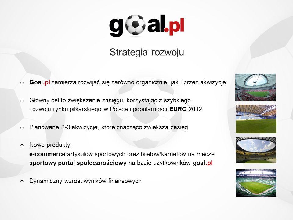 1515 Strategia rozwoju. Goal.pl zamierza rozwijać się zarówno organicznie, jak i przez akwizycje.