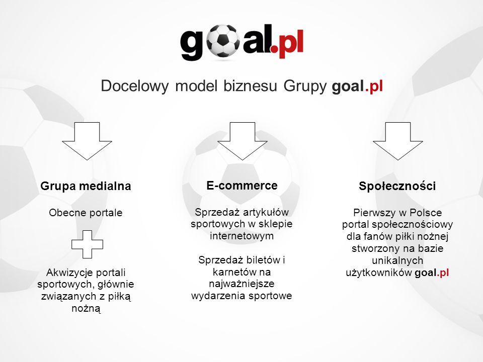 Docelowy model biznesu Grupy goal.pl