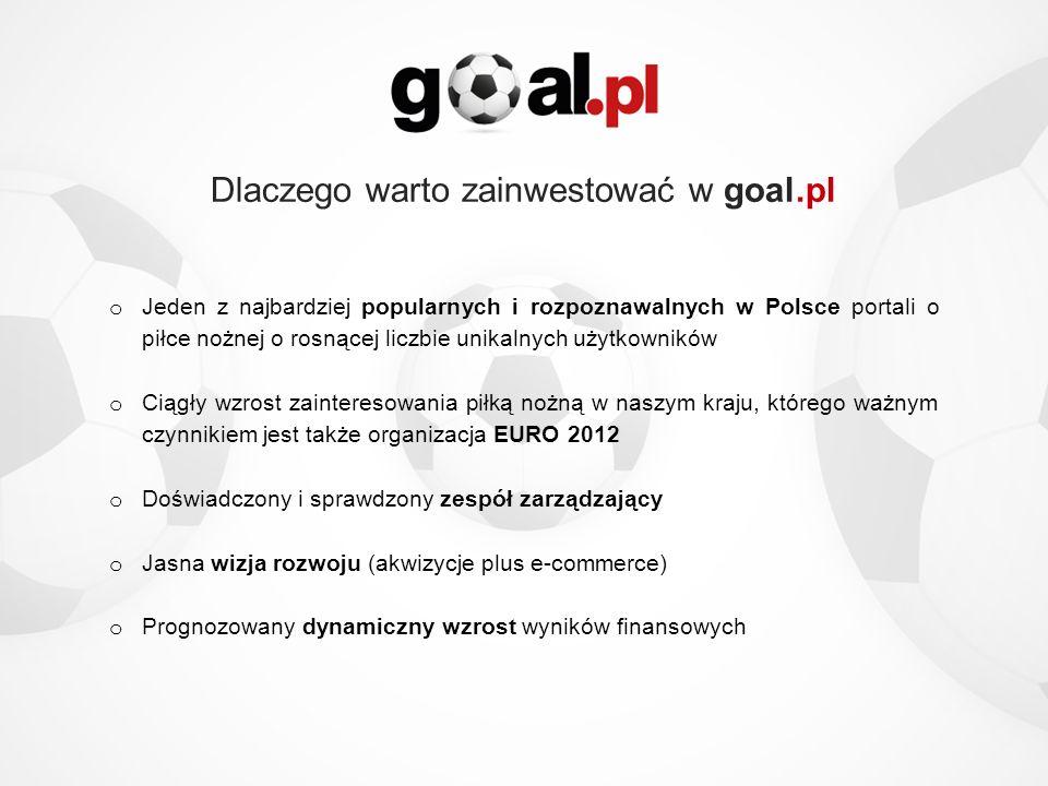 Dlaczego warto zainwestować w goal.pl