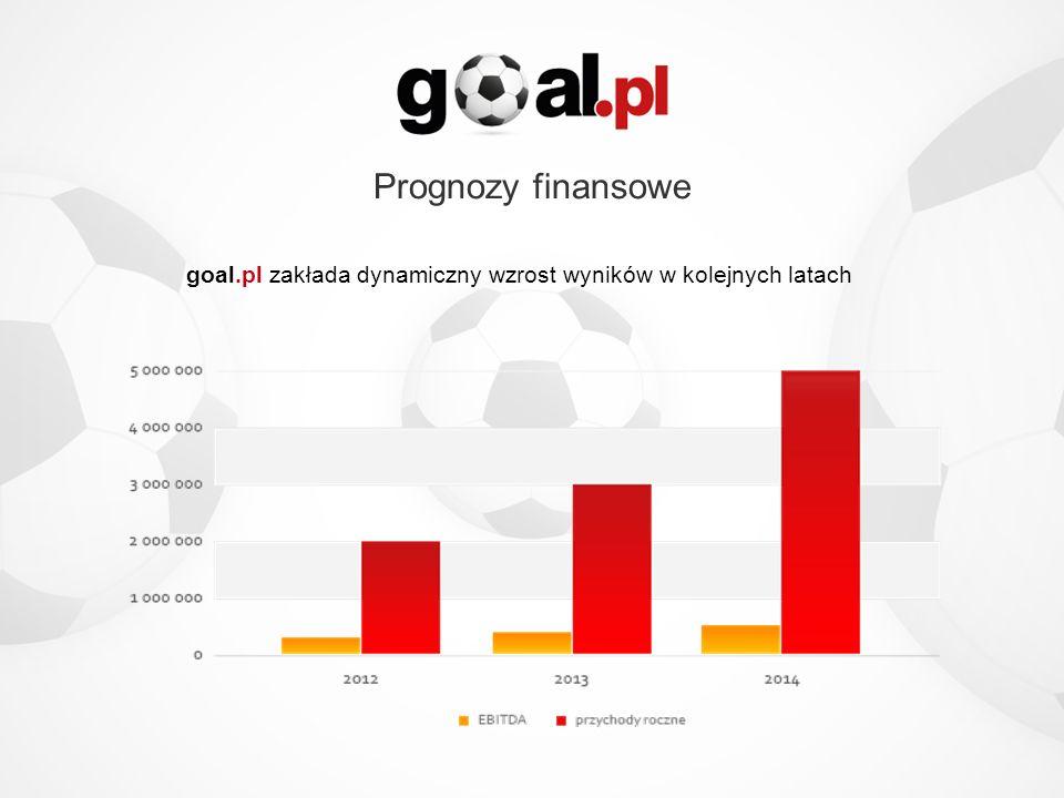 goal.pl zakłada dynamiczny wzrost wyników w kolejnych latach
