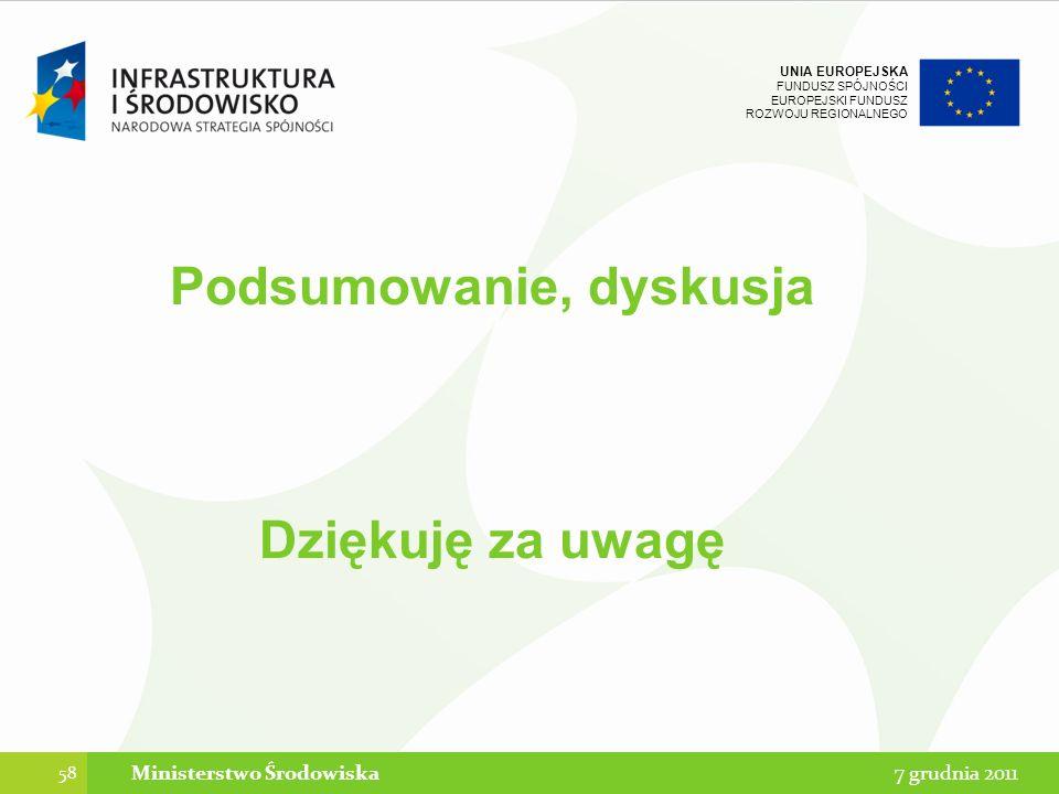 Podsumowanie, dyskusja Ministerstwo Środowiska