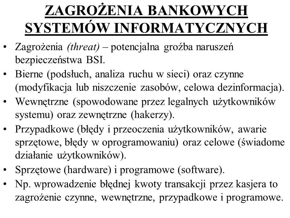 ZAGROŻENIA BANKOWYCH SYSTEMÓW INFORMATYCZNYCH