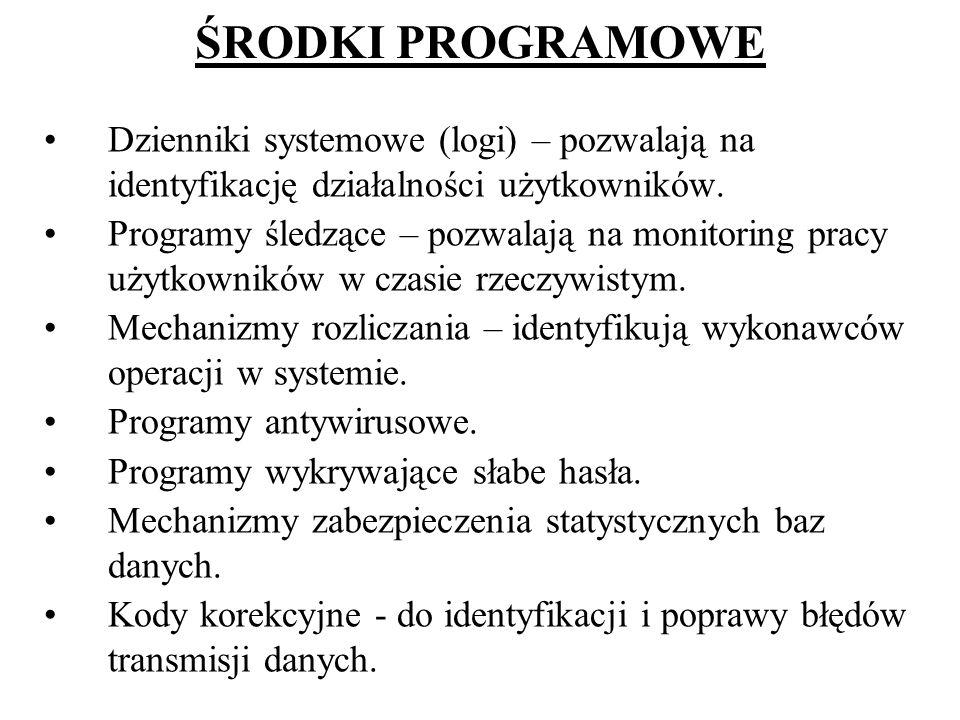 ŚRODKI PROGRAMOWEDzienniki systemowe (logi) – pozwalają na identyfikację działalności użytkowników.
