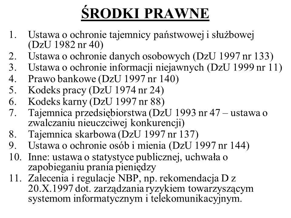 ŚRODKI PRAWNE Ustawa o ochronie tajemnicy państwowej i służbowej (DzU 1982 nr 40) Ustawa o ochronie danych osobowych (DzU 1997 nr 133)