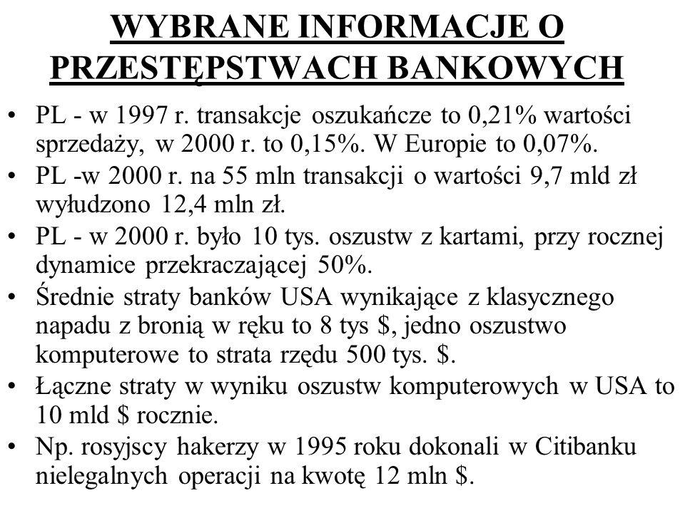 WYBRANE INFORMACJE O PRZESTĘPSTWACH BANKOWYCH