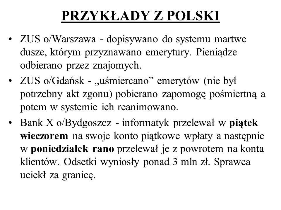 PRZYKŁADY Z POLSKI ZUS o/Warszawa - dopisywano do systemu martwe dusze, którym przyznawano emerytury. Pieniądze odbierano przez znajomych.