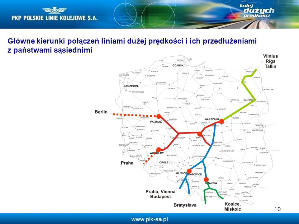 Główne kierunki połączeń liniami dużej prędkości i ich przedłużeniami