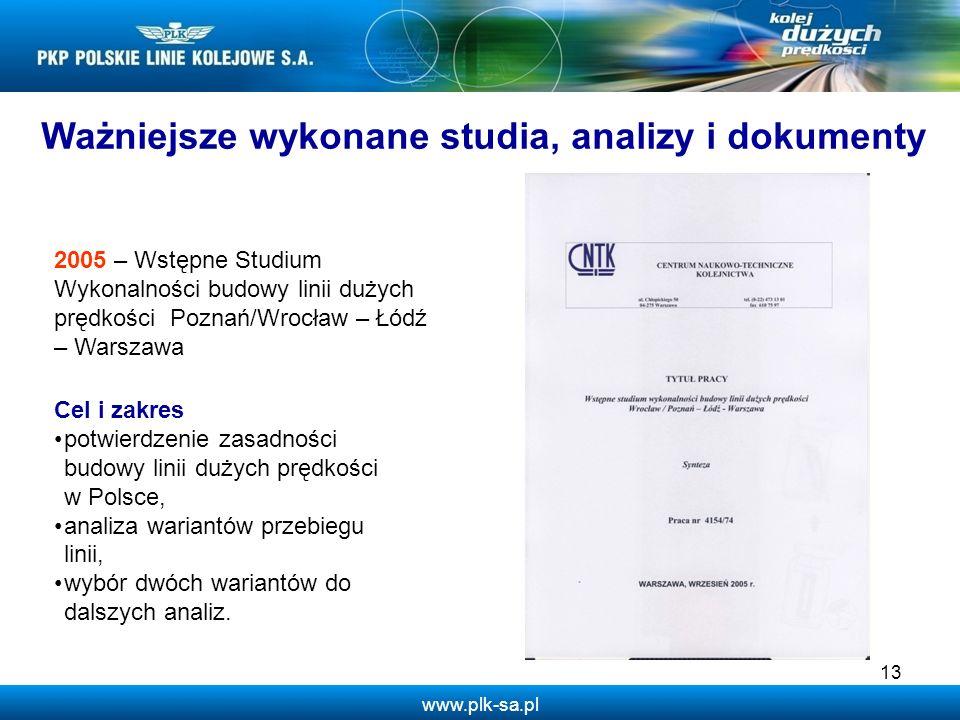 Ważniejsze wykonane studia, analizy i dokumenty