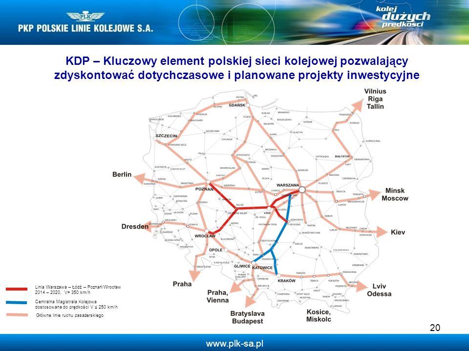 KDP – Kluczowy element polskiej sieci kolejowej pozwalający zdyskontować dotychczasowe i planowane projekty inwestycyjne